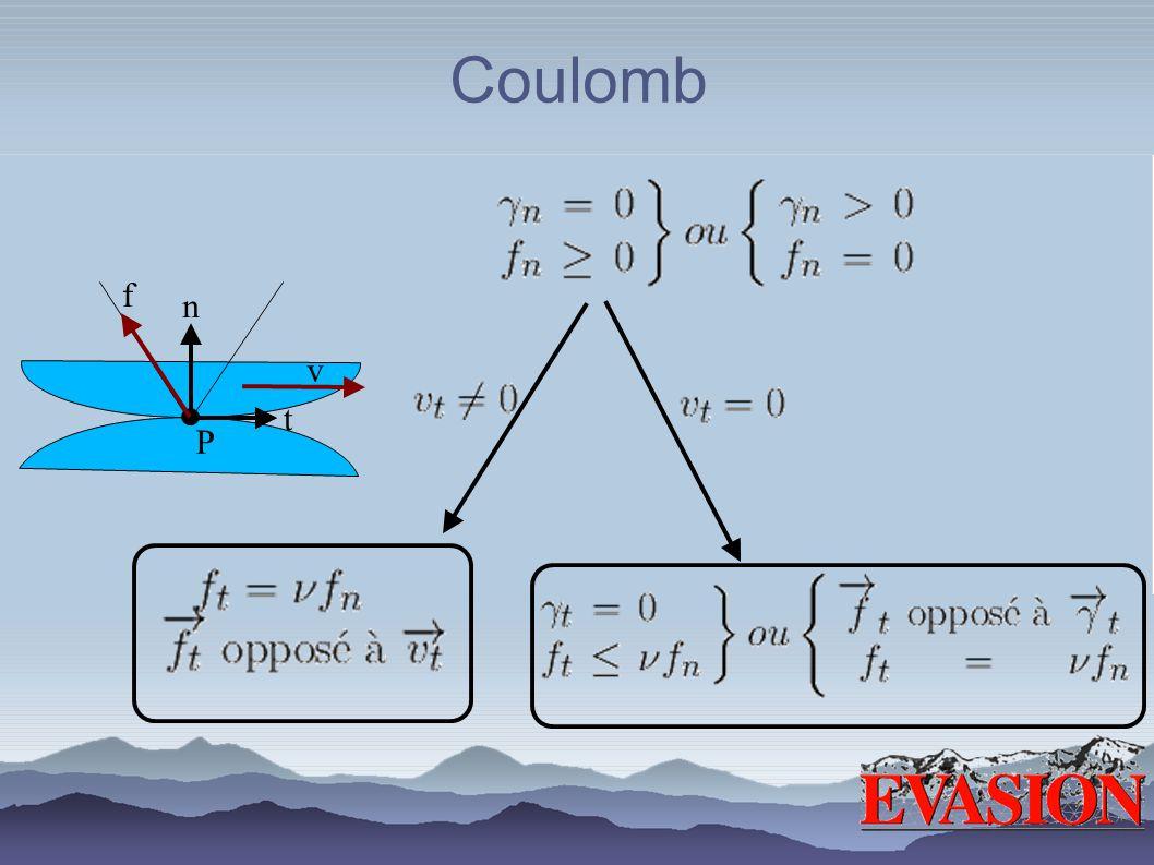 Conclusion Domaine bien étudié Intéret des approches globales: efficacité algorithmique, simultanéité des collisions Problèmes ouverts Caractérisation du contact Lois mécaniques Modélisation géométrique Stabilité Calcul global efficace avec frottement
