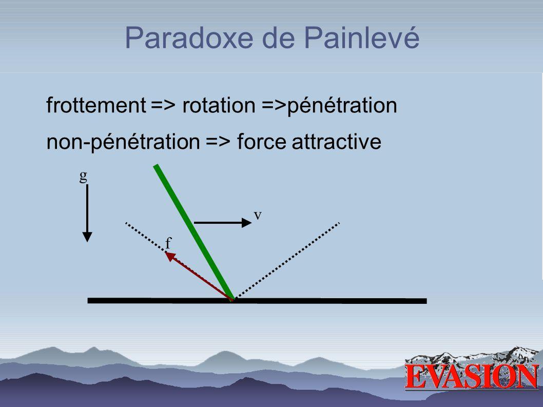 Sytème d équations Trouver la magnitude des l impulsions a appliquer pour annuler les vitesses de pénétration = magnitude des impulsions a appliquer = impulsions exprimées aux centres de gravité = variation des vitesses des repères locaux = variations des vitesses de pénétration
