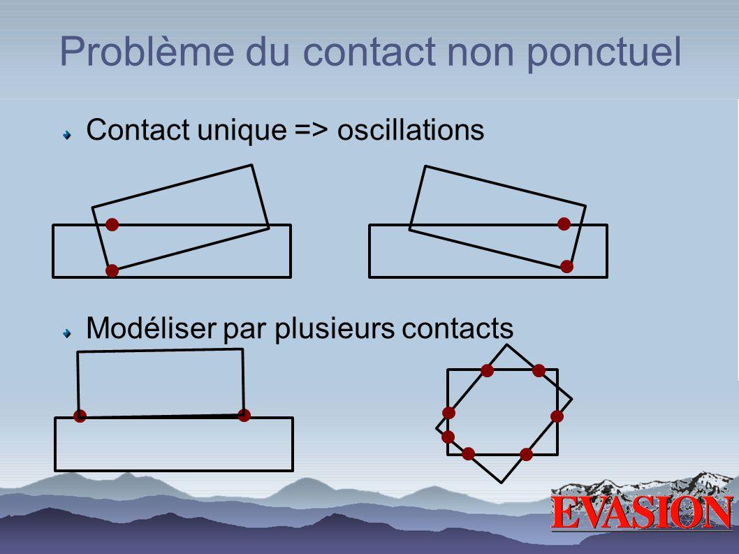 Problème du contact non ponctuel Contact unique => oscillations Modéliser par plusieurs contacts