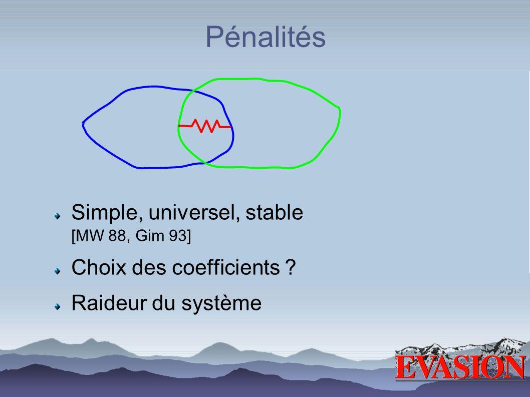 Pénalités Simple, universel, stable [MW 88, Gim 93] Choix des coefficients Raideur du système