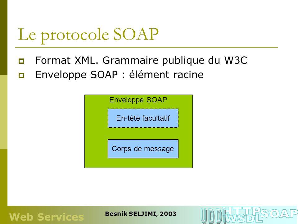Le protocole SOAP Format XML. Grammaire publique du W3C Enveloppe SOAP : élément racine Enveloppe SOAP En-tête facultatif Corps de message Web Service