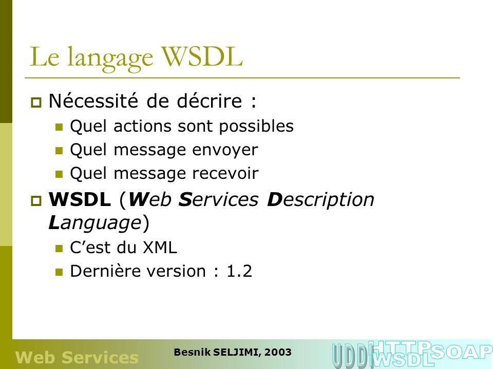 Le langage WSDL Nécessité de décrire : Quel actions sont possibles Quel message envoyer Quel message recevoir WSDL (Web Services Description Language)