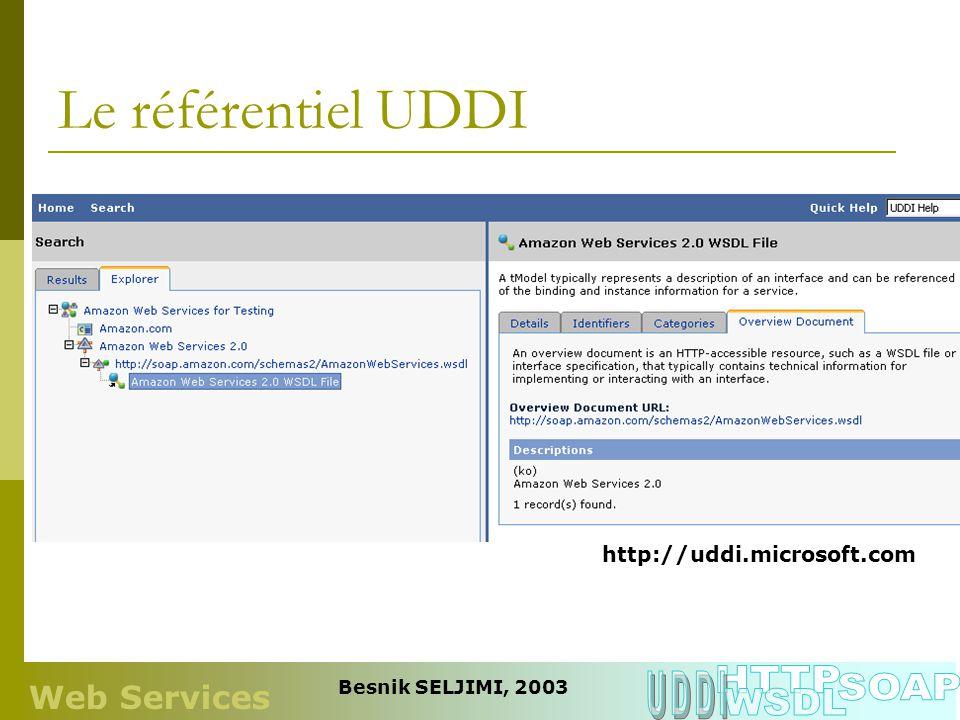 Le référentiel UDDI http://uddi.microsoft.com Web Services Besnik SELJIMI, 2003