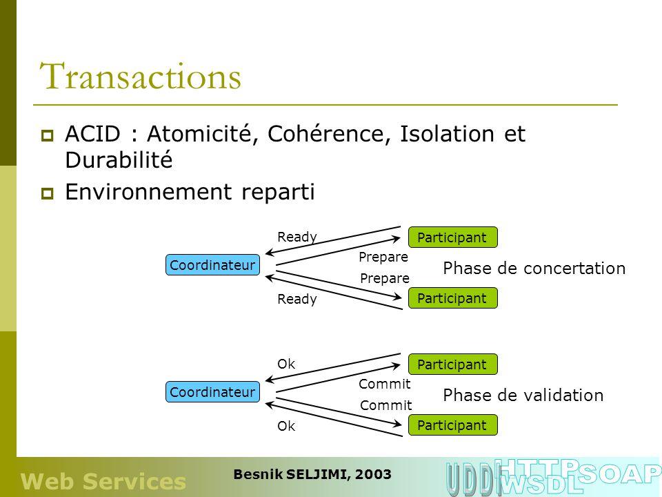 Transactions ACID : Atomicité, Cohérence, Isolation et Durabilité Environnement reparti Prepare Ready Participant Coordinateur Participant Phase de co