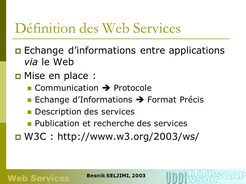 Format de données XML simpose Souplesse Simplicité Nimporte quelle information Largement utilisé dans les entreprises Outils nombreux, même gratuits Choix des consortiums : exemple configuration J2EE SOAP (Simple Object Access Protocol) Web Services Besnik SELJIMI, 2003