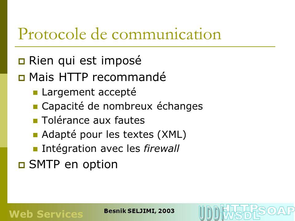 Utilisation des Web Services 7: Réponse SOAP 5: Requête SOAP 1: Inscription 2: Recherche de service 3: Description WSDL 4: Construction requête 6: Traitement UDDI Web Services Besnik SELJIMI, 2003