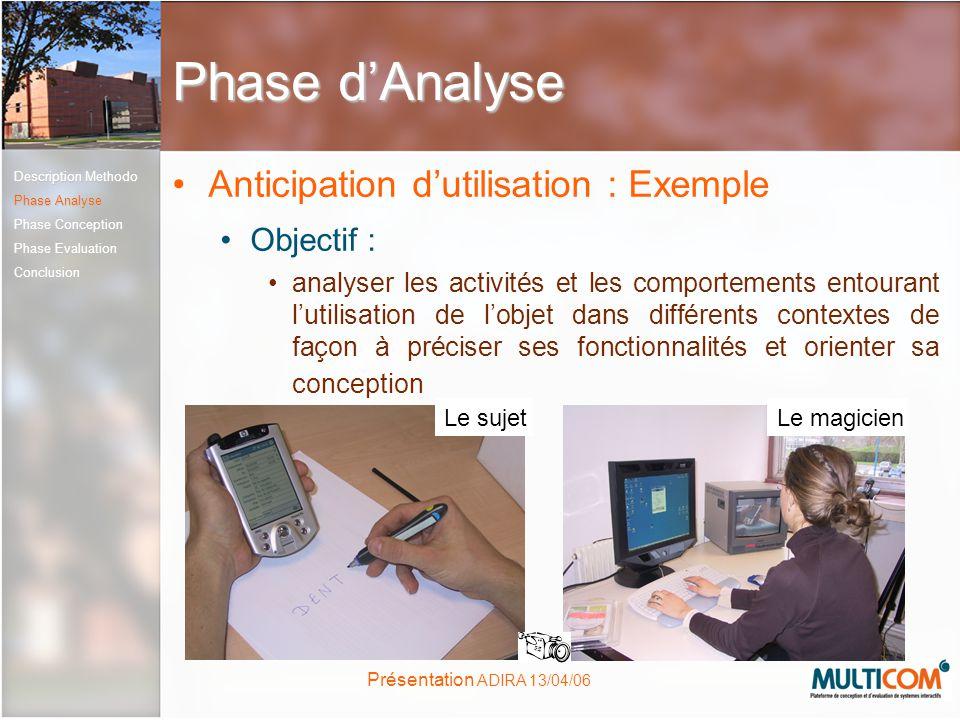 Présentation ADIRA 13/04/06 Phase dAnalyse Anticipation dutilisation : Exemple Objectif : analyser les activités et les comportements entourant lutili