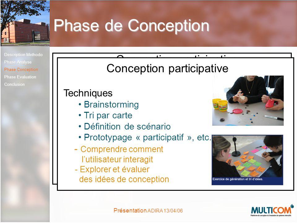 Présentation ADIRA 13/04/06 Phase de Conception Conception participative But Faire émerger des idées et des solutions Participants Tous les acteurs du