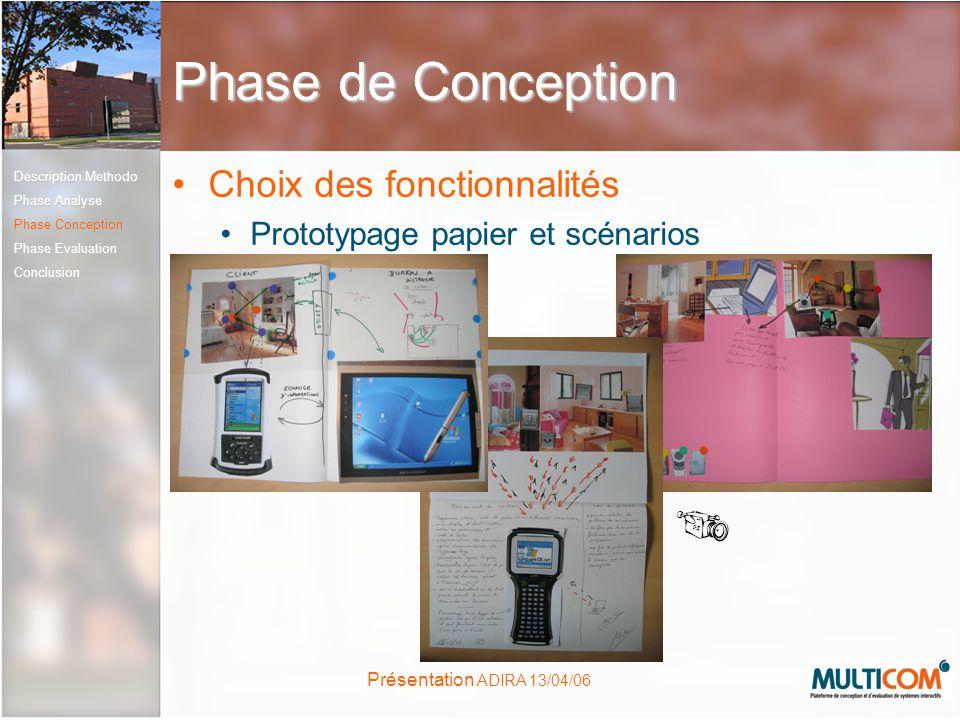 Présentation ADIRA 13/04/06 Phase de Conception Choix des fonctionnalités Prototypage papier et scénarios Description Methodo Description Methodo Phas