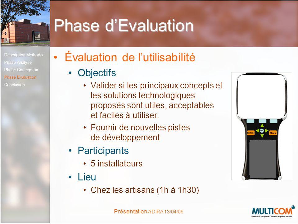 Présentation ADIRA 13/04/06 Phase dEvaluation Évaluation de lutilisabilité Objectifs Valider si les principaux concepts et les solutions technologique