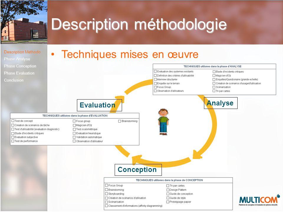 Présentation ADIRA 13/04/06 Description méthodologie Techniques mises en œuvre Conception Evaluation Analyse Description Methodo Description Methodo P
