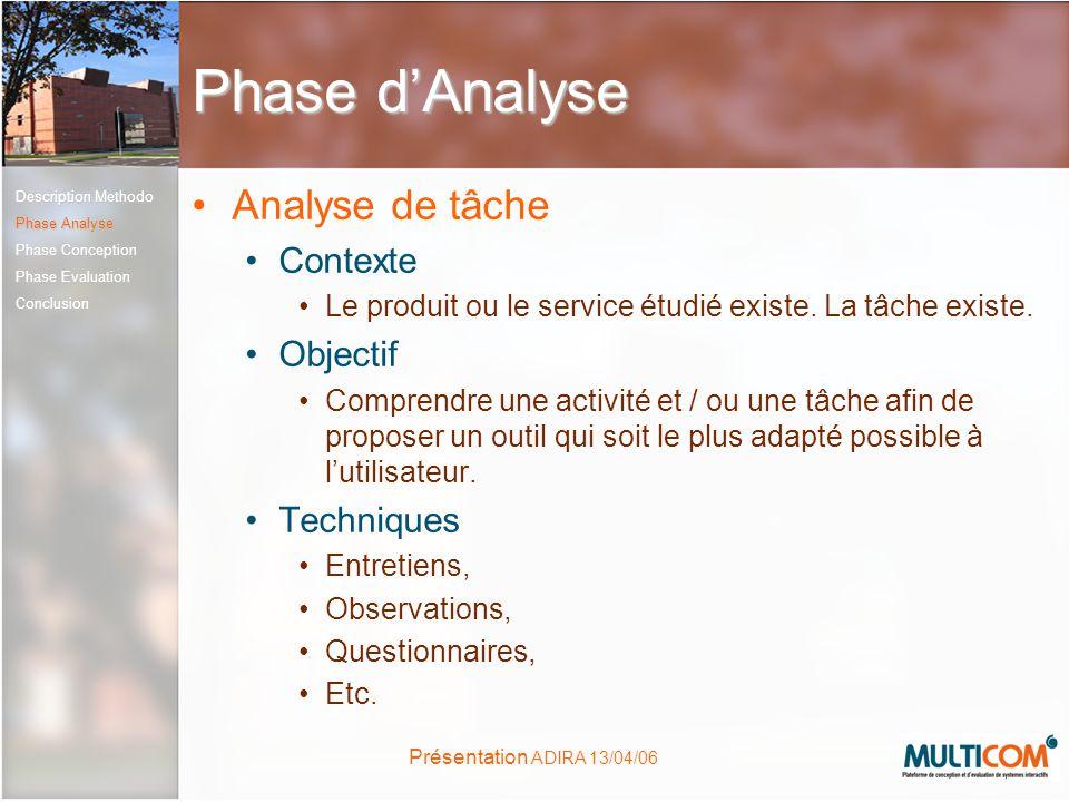 Présentation ADIRA 13/04/06 Phase dAnalyse Analyse de tâche Contexte Le produit ou le service étudié existe. La tâche existe. Objectif Comprendre une