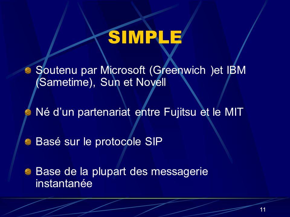 11 SIMPLE Soutenu par Microsoft (Greenwich )et IBM (Sametime), Sun et Novell Né dun partenariat entre Fujitsu et le MIT Basé sur le protocole SIP Base de la plupart des messagerie instantanée