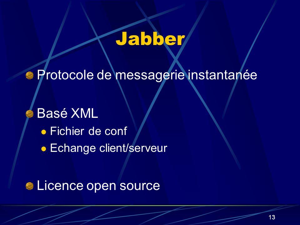 13 Jabber Protocole de messagerie instantanée Basé XML Fichier de conf Echange client/serveur Licence open source
