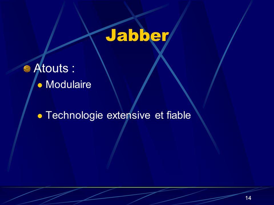 14 Jabber Atouts : Modulaire Technologie extensive et fiable