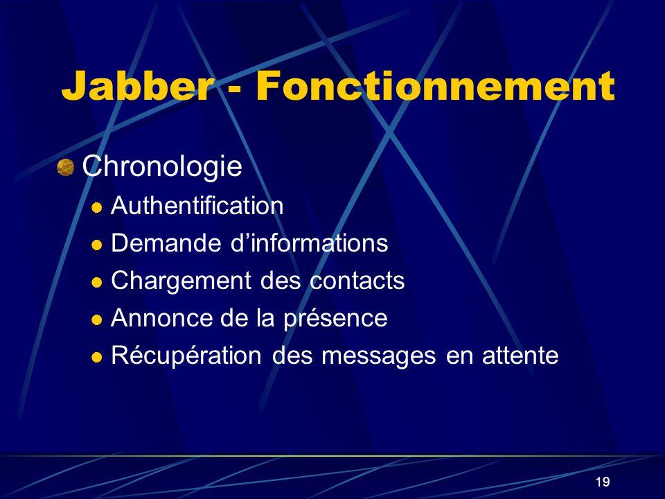 19 Jabber - Fonctionnement Chronologie Authentification Demande dinformations Chargement des contacts Annonce de la présence Récupération des messages en attente