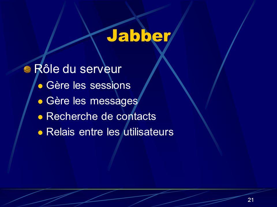 21 Jabber Rôle du serveur Gère les sessions Gère les messages Recherche de contacts Relais entre les utilisateurs