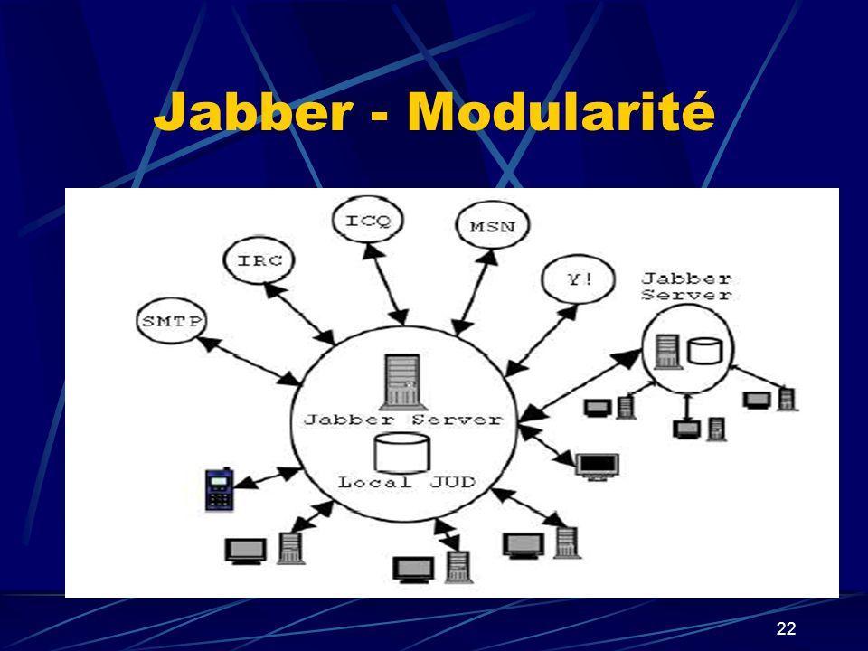 22 Jabber - Modularité