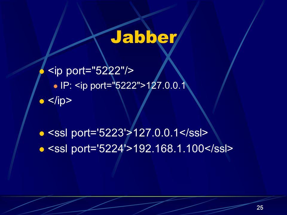 25 Jabber IP: 127.0.0.1 127.0.0.1 192.168.1.100