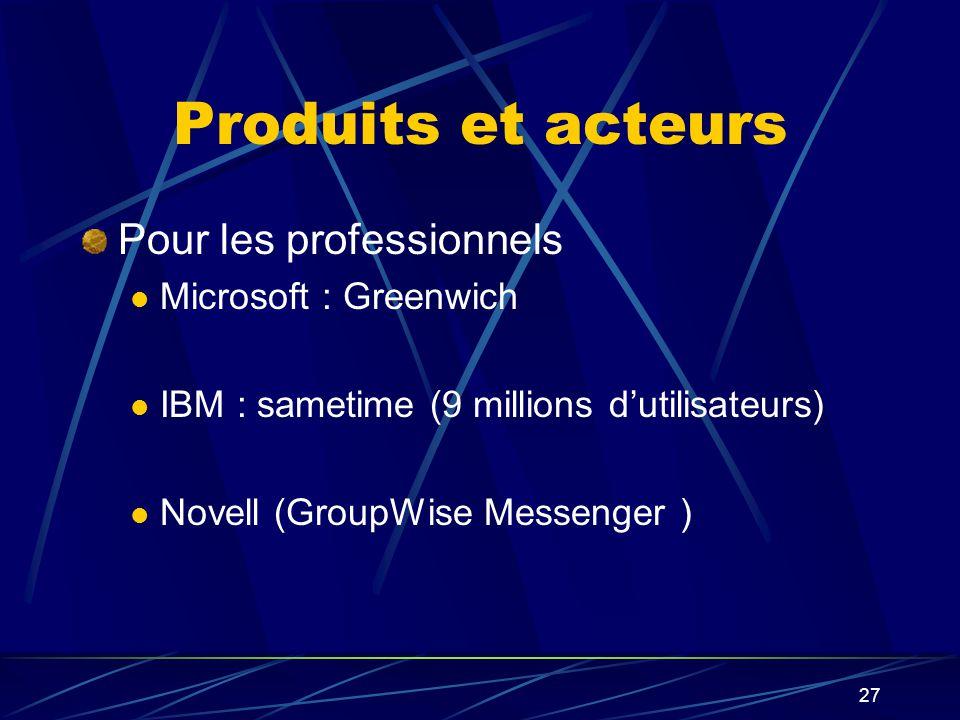 27 Produits et acteurs Pour les professionnels Microsoft : Greenwich IBM : sametime (9 millions dutilisateurs) Novell (GroupWise Messenger )