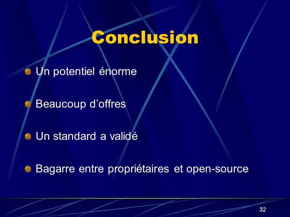 32 Conclusion Un potentiel énorme Beaucoup doffres Un standard a validé Bagarre entre propriétaires et open-source