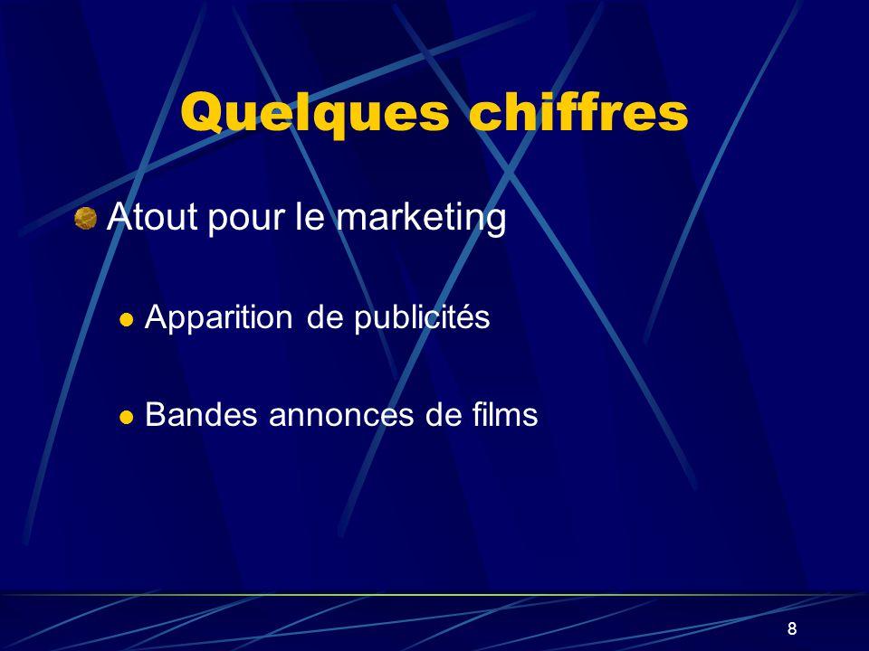 8 Quelques chiffres Atout pour le marketing Apparition de publicités Bandes annonces de films