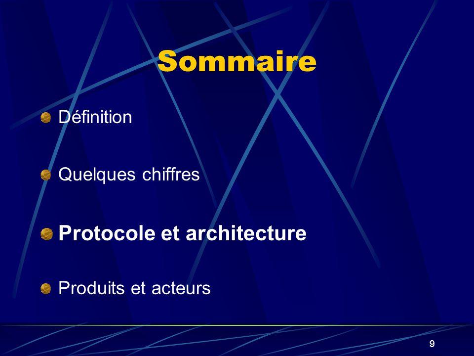 9 Sommaire Définition Quelques chiffres Protocole et architecture Produits et acteurs