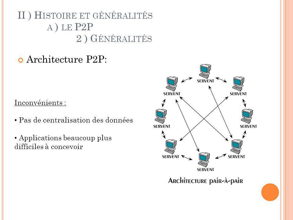 II ) H ISTOIRE ET GÉNÉRALITÉS B ) LE STREAMING 1 ) H ISTOIRE 1980 -1990 : Processeur peu puissant Réseau très limité Stream diffusé par CD ROM 1990 – 2000 : Bande passante plus conséquente Accès internet plus fréquent Utilisation de protocole standardisé Commercialisation dInternet Utilisation dInternet pour diffuser du contenu en streaming ( 1 ère radio internet)