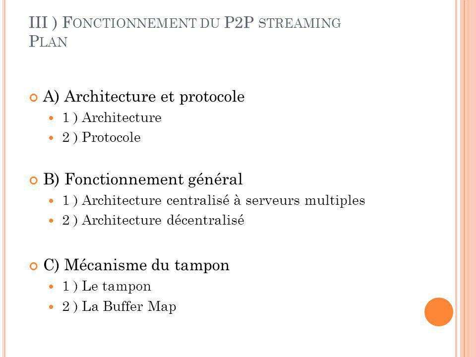 III ) F ONCTIONNEMENT DU P2P STREAMING P LAN A) Architecture et protocole 1 ) Architecture 2 ) Protocole B) Fonctionnement général 1 ) Architecture ce