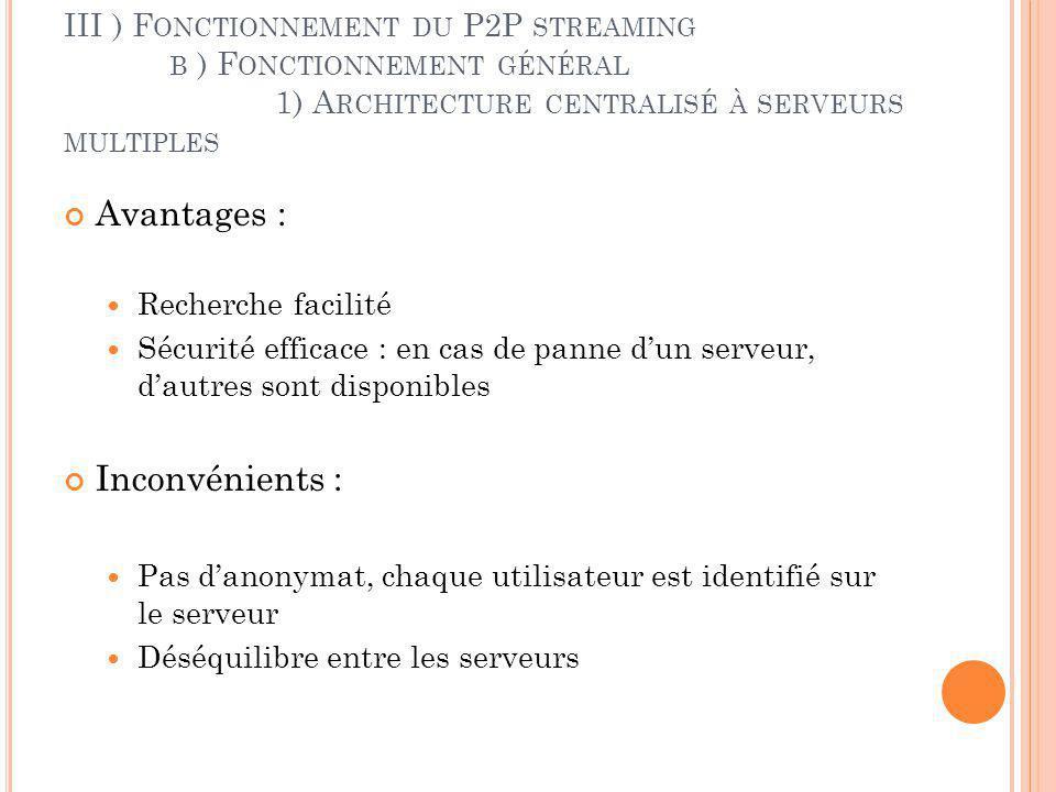 III ) F ONCTIONNEMENT DU P2P STREAMING B ) F ONCTIONNEMENT GÉNÉRAL 2 ) A RCHITECTURE DÉCENTRALISÉ
