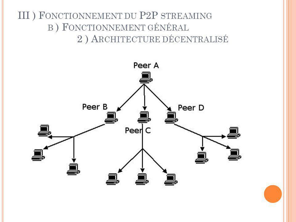 Avantages : Anonymat Sadapte parfaitement à lévolution du réseau Taille du réseau théoriquement infinie Inconvénients : Pas de sécurité Problèmes de partage