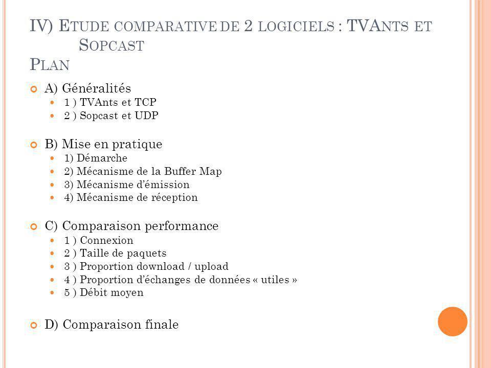 IV ) E TUDE COMPARATIVE DE 2 LOGICIELS A ) G ÉNÉRALITÉS 1 ) TVA NTS ET TCP Généralités : Créé par des étudiants de luniversité de Zhejang en 2005 Principal atout : contient le + de chaines (environ 400)