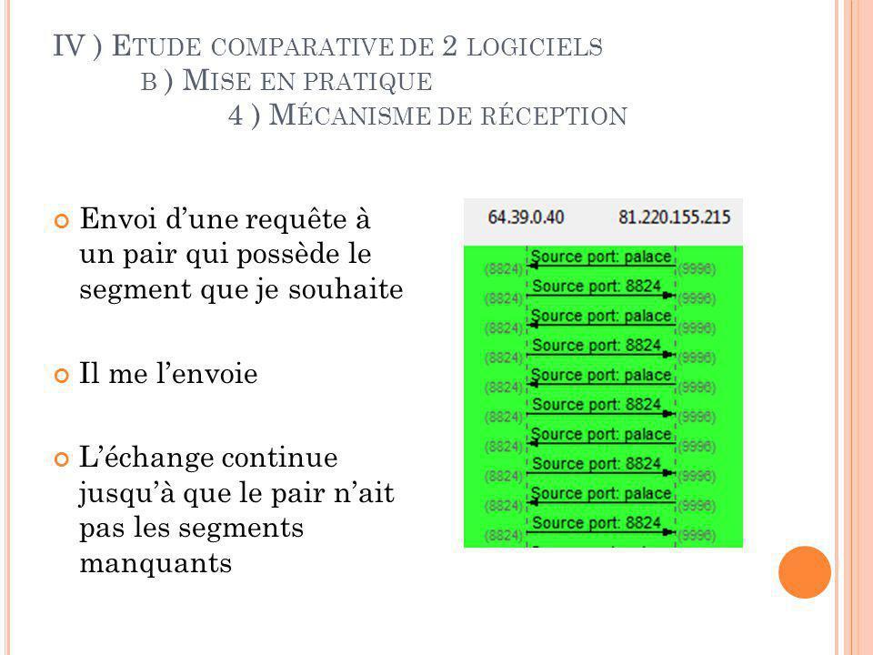 IV ) E TUDE COMPARATIVE DE 2 LOGICIELS C ) C OMPARAISON DE PERFORMANCE 1 ) C ONNEXION Paquets de données échangés dans les premières secondes de la connexion.