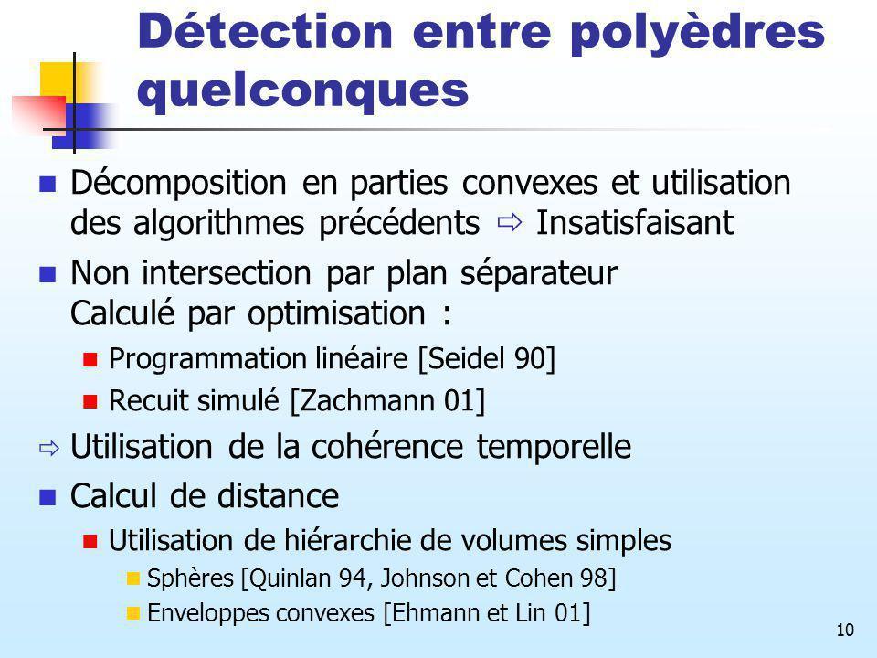10 Détection entre polyèdres quelconques Décomposition en parties convexes et utilisation des algorithmes précédents Insatisfaisant Non intersection p