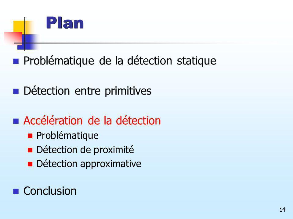 14 Plan Problématique de la détection statique Détection entre primitives Accélération de la détection Problématique Détection de proximité Détection