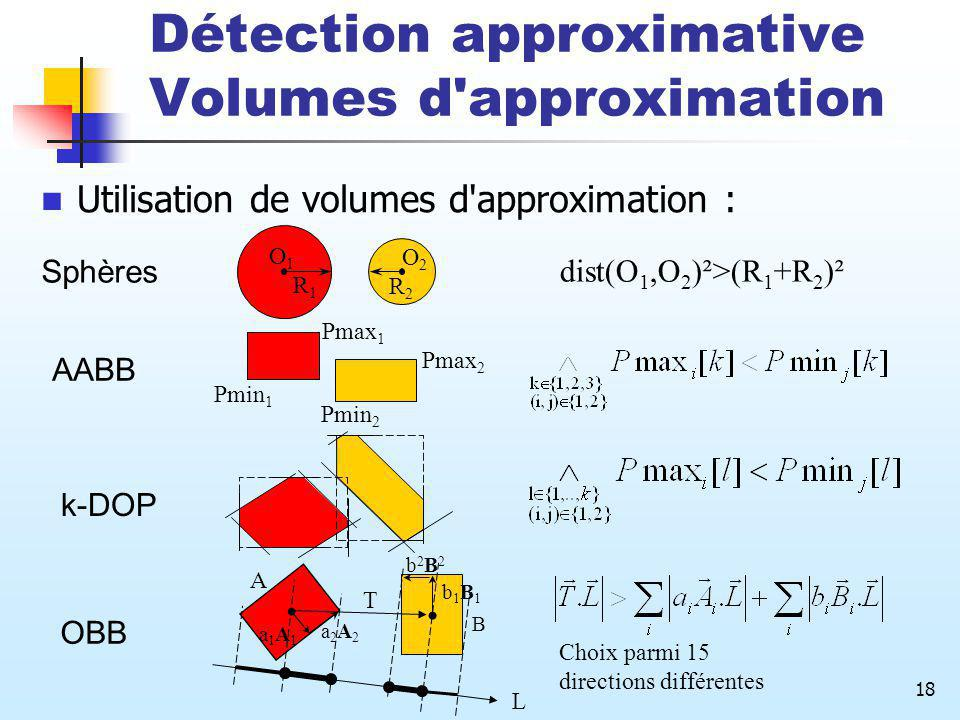 18 Détection approximative Volumes d'approximation Utilisation de volumes d'approximation : R1R1 O1O1 R2R2 O2O2 dist(O 1,O 2 )²>(R 1 +R 2 )² Pmin 2 Pm