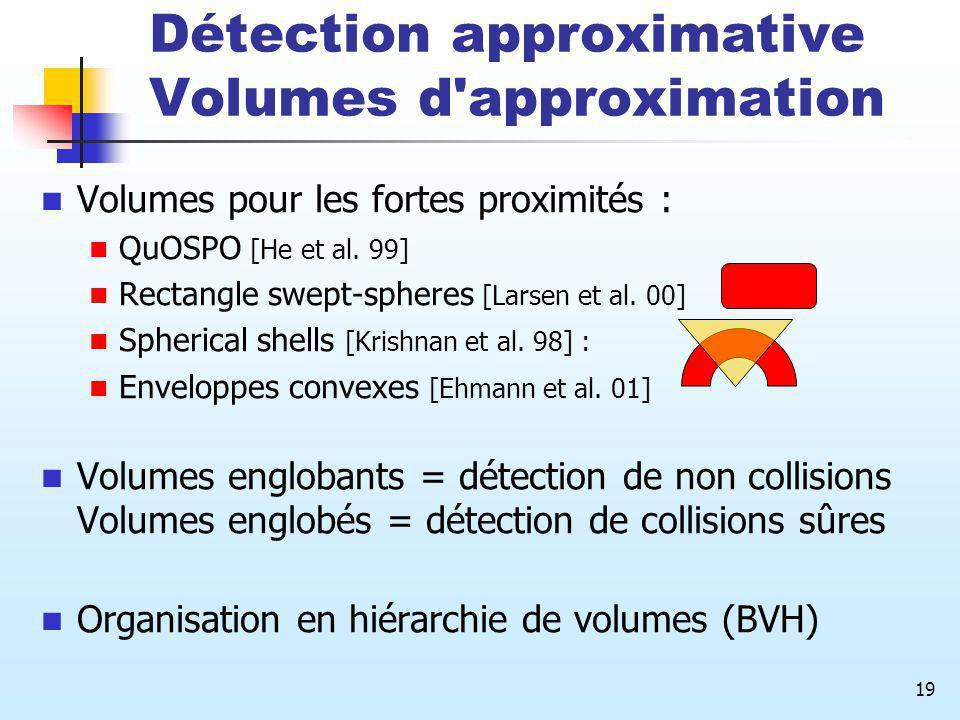 19 Détection approximative Volumes d'approximation Volumes pour les fortes proximités : QuOSPO [He et al. 99] Rectangle swept-spheres [Larsen et al. 0