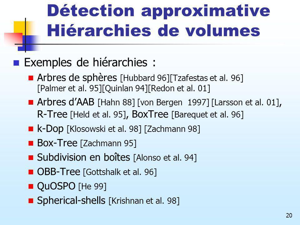 20 Détection approximative Hiérarchies de volumes Exemples de hiérarchies : Arbres de sphères [Hubbard 96][Tzafestas et al. 96] [Palmer et al. 95][Qui