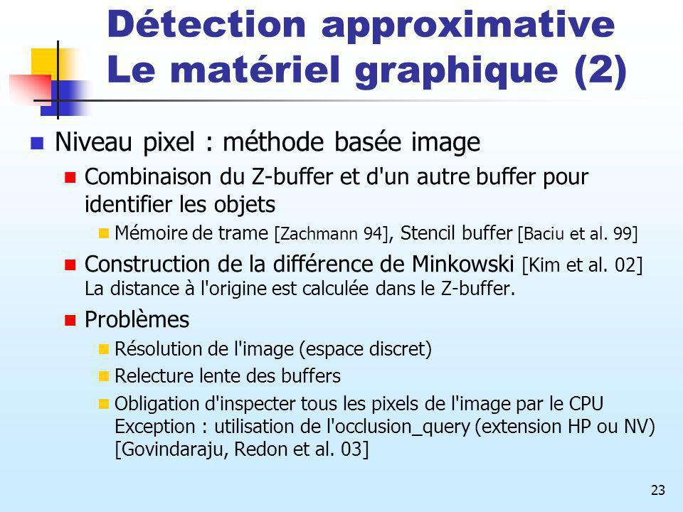 23 Détection approximative Le matériel graphique (2) Niveau pixel : méthode basée image Combinaison du Z-buffer et d'un autre buffer pour identifier l