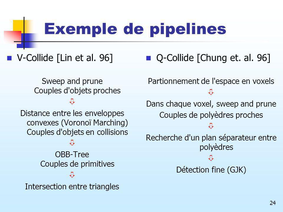 24 Exemple de pipelines V-Collide [Lin et al. 96] Sweep and prune Couples d'objets proches Distance entre les enveloppes convexes (Voronoï Marching) C