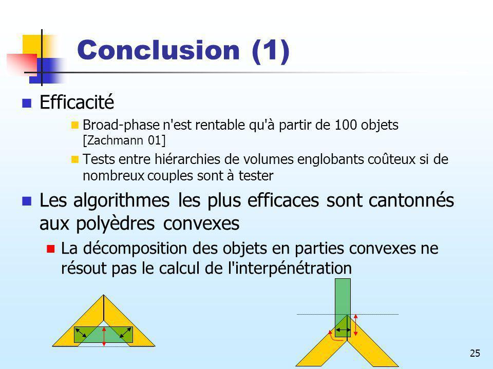 25 Conclusion (1) Efficacité Broad-phase n'est rentable qu'à partir de 100 objets [Zachmann 01] Tests entre hiérarchies de volumes englobants coûteux