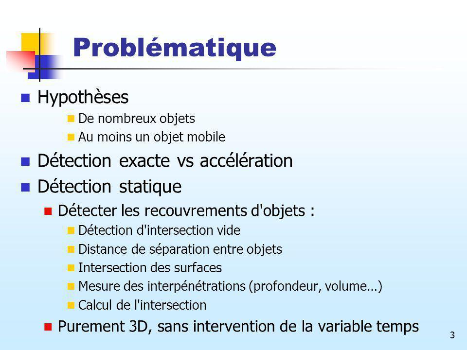 3 Hypothèses De nombreux objets Au moins un objet mobile Détection exacte vs accélération Détection statique Détecter les recouvrements d'objets : Dét