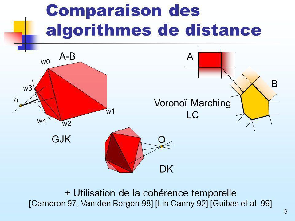 8 Comparaison des algorithmes de distance w4 w0 w2 w1 w3 GJK A-B Voronoï Marching LC A B O DK + Utilisation de la cohérence temporelle [Cameron 97, Va