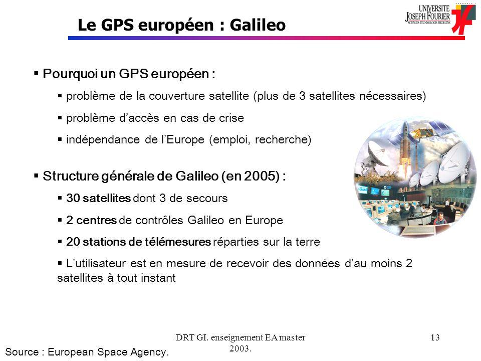 DRT GI. enseignement EA master 2003. 13 Le GPS européen : Galileo Pourquoi un GPS européen : problème de la couverture satellite (plus de 3 satellites