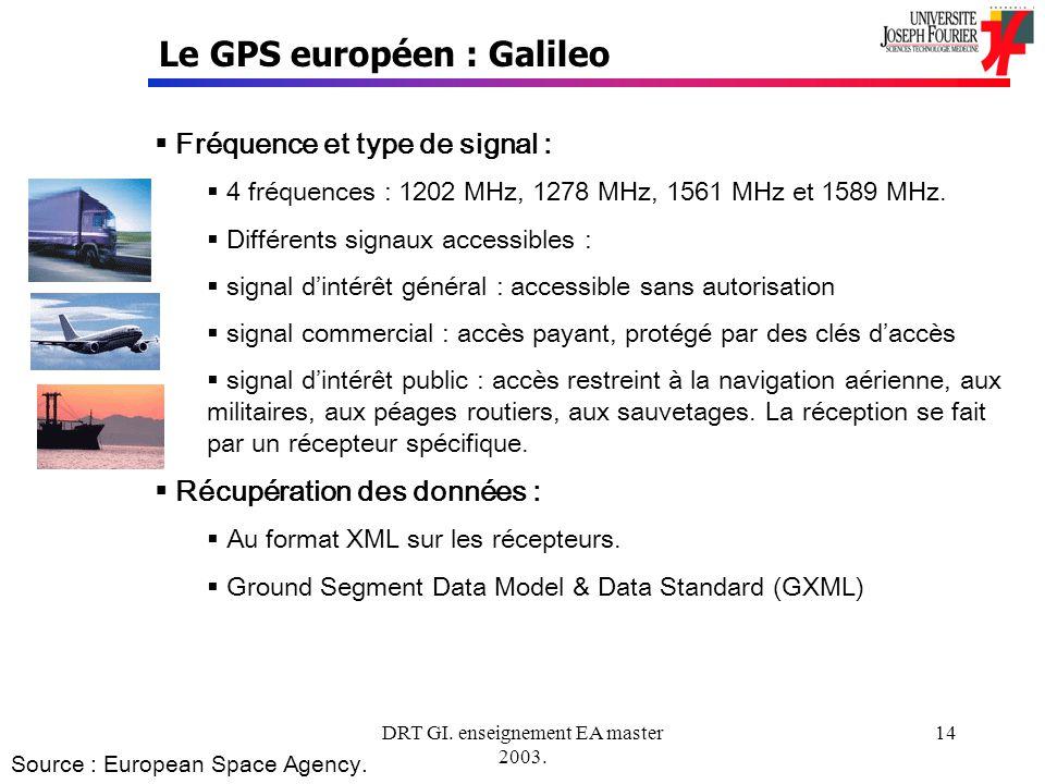 DRT GI. enseignement EA master 2003. 14 Le GPS européen : Galileo Fréquence et type de signal : 4 fréquences : 1202 MHz, 1278 MHz, 1561 MHz et 1589 MH