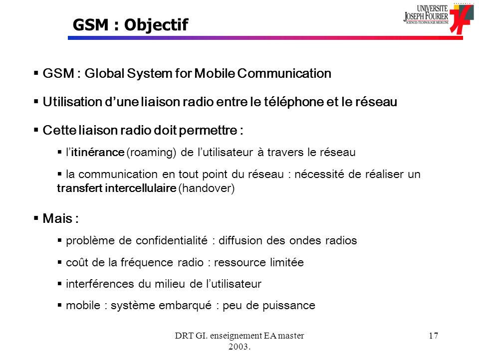 DRT GI. enseignement EA master 2003. 17 GSM : Objectif GSM : Global System for Mobile Communication Utilisation dune liaison radio entre le téléphone