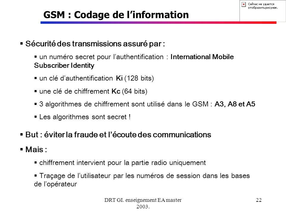 DRT GI. enseignement EA master 2003. 22 GSM : Codage de linformation Sécurité des transmissions assuré par : un numéro secret pour lauthentification :