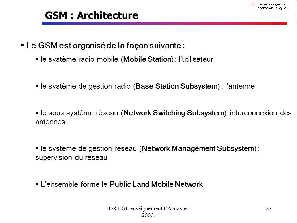 DRT GI. enseignement EA master 2003. 23 GSM : Architecture Le GSM est organisé de la façon suivante : le système radio mobile (Mobile Station) : lutil