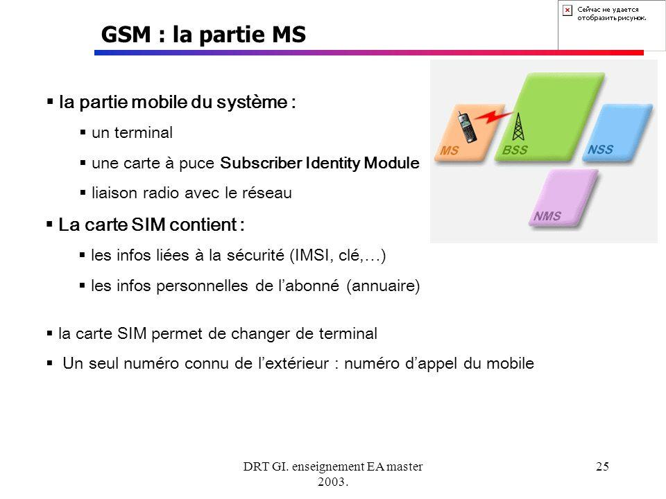DRT GI. enseignement EA master 2003. 25 GSM : la partie MS la partie mobile du système : un terminal une carte à puce Subscriber Identity Module liais