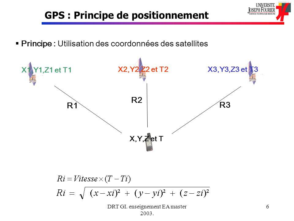 DRT GI. enseignement EA master 2003. 6 GPS : Principe de positionnement Principe : Utilisation des coordonnées des satellites X2,Y2,Z2 et T2 X,Y,Z et